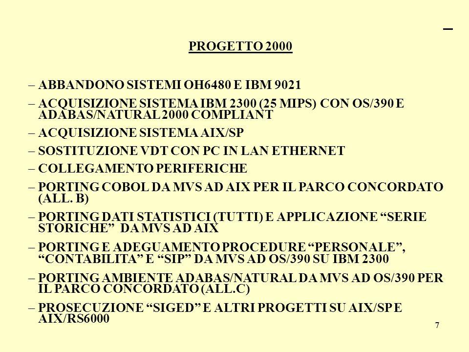 PROGETTO 2000 –ABBANDONO SISTEMI OH6480 E IBM 9021 –ACQUISIZIONE SISTEMA IBM 2300 (25 MIPS) CON OS/390 E ADABAS/NATURAL 2000 COMPLIANT –ACQUISIZIONE S