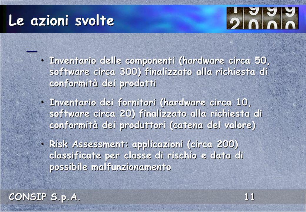 CONSIP S.p.A. 11 Le azioni svolte Inventario delle componenti (hardware circa 50, software circa 300) finalizzato alla richiesta di conformità dei pro