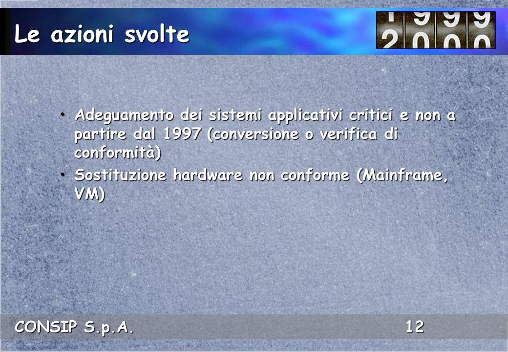CONSIP S.p.A. 12 Le azioni svolte Adeguamento dei sistemi applicativi critici e non a partire dal 1997 (conversione o verifica di conformità)Adeguamen