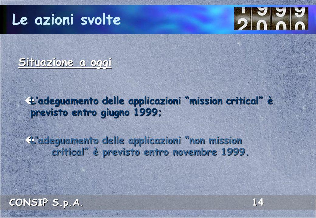 CONSIP S.p.A. 14 Le azioni svolte Situazione a oggi çLadeguamento delle applicazioni mission critical è previsto entro giugno 1999; çLadeguamento dell