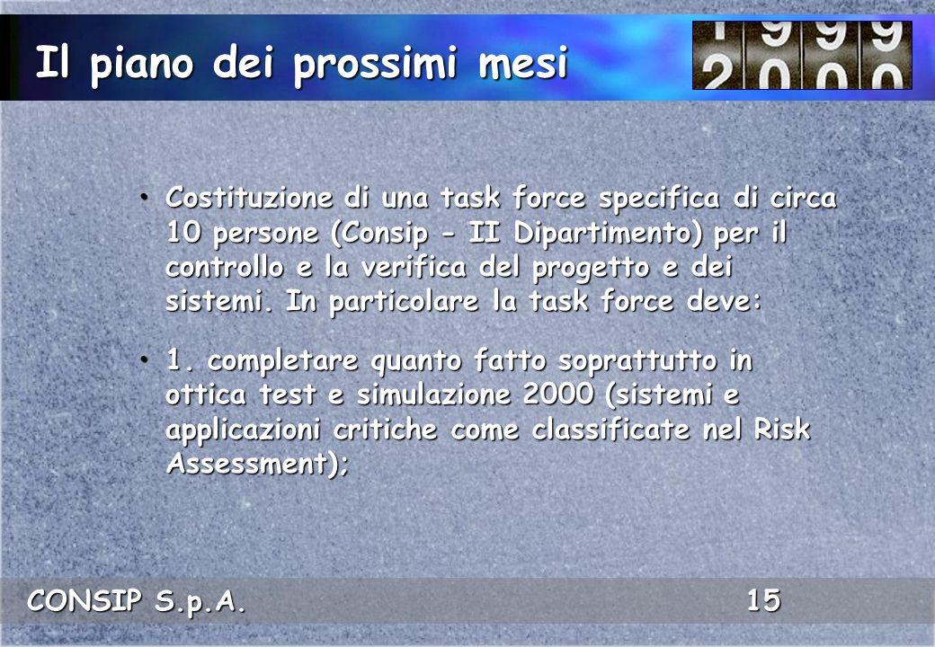 CONSIP S.p.A. 15 Il piano dei prossimi mesi Costituzione di una task force specifica di circa 10 persone (Consip - II Dipartimento) per il controllo e