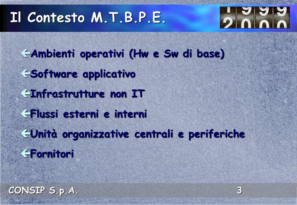 CONSIP S.p.A. 3 Il Contesto M.T.B.P.E. ç Ambienti operativi (Hw e Sw di base) ç Software applicativo ç Infrastrutture non IT ç Flussi esterni e intern