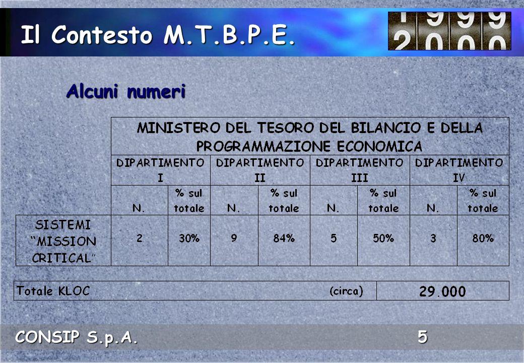 CONSIP S.p.A. 5 Il Contesto M.T.B.P.E. Alcuni numeri