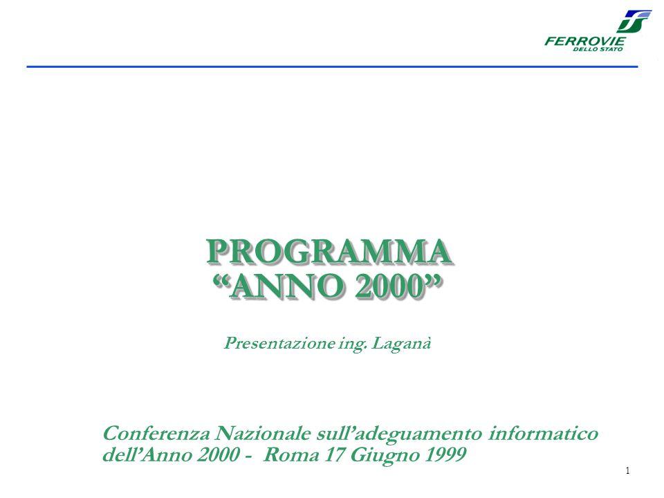 1 PROGRAMMA ANNO 2000 PROGRAMMA ANNO 2000 Conferenza Nazionale sulladeguamento informatico dellAnno 2000 - Roma 17 Giugno 1999 Presentazione ing.