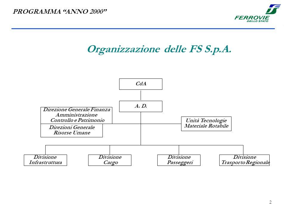 2 Organizzazione delle FS S.p.A. CdA A. D.