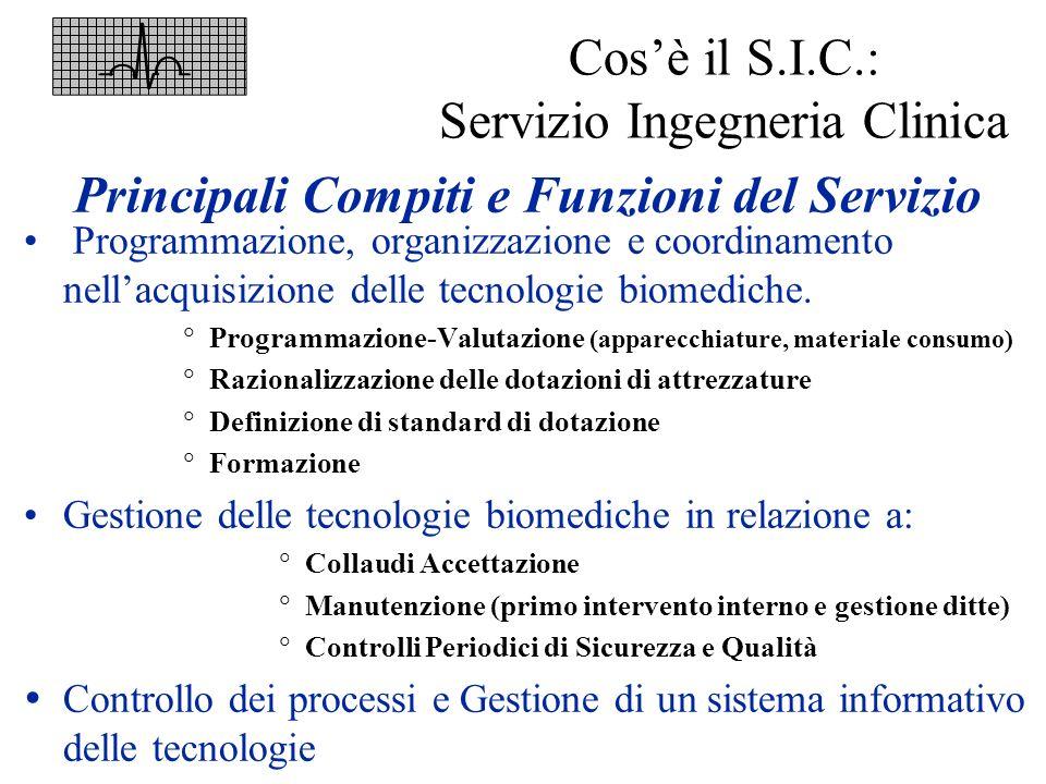 Cosè il S.I.C.: Servizio Ingegneria Clinica Programmazione, organizzazione e coordinamento nellacquisizione delle tecnologie biomediche. Programmazion