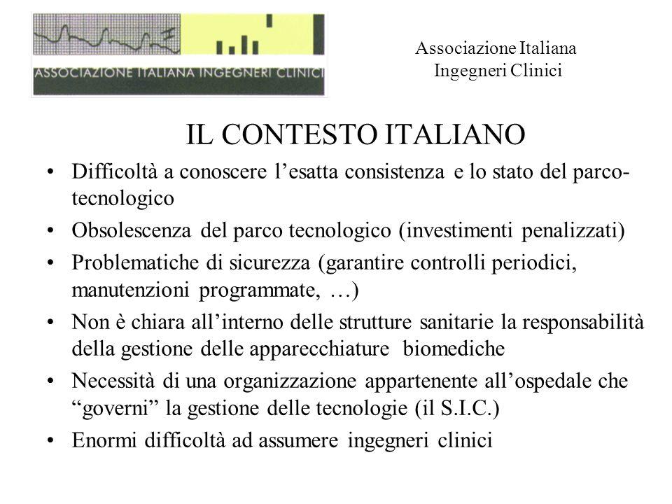 Associazione Italiana Ingegneri Clinici IL CONTESTO ITALIANO Difficoltà a conoscere lesatta consistenza e lo stato del parco- tecnologico Obsolescenza