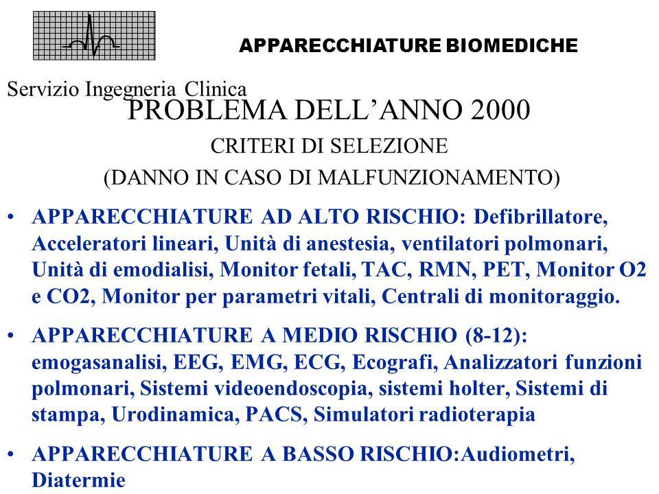 PROBLEMA DELLANNO 2000 CRITERI DI SELEZIONE (DANNO IN CASO DI MALFUNZIONAMENTO) APPARECCHIATURE AD ALTO RISCHIO: Defibrillatore, Acceleratori lineari,
