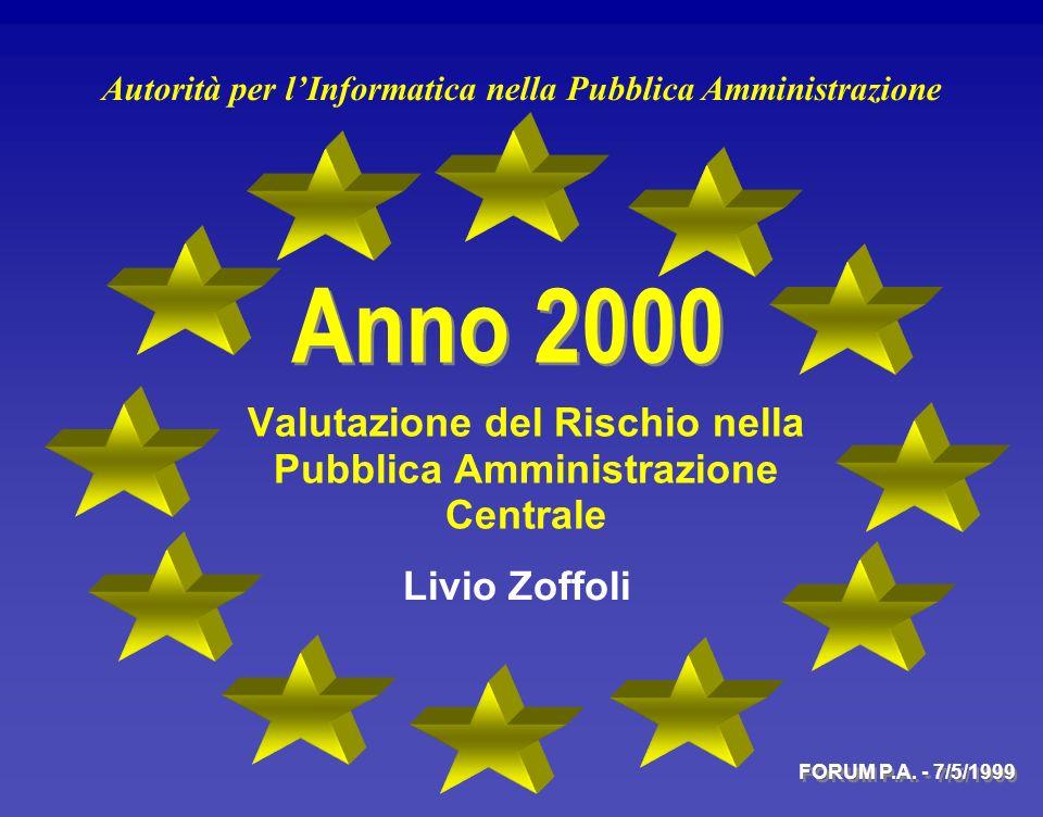Autorità per lInformatica nella Pubblica Amministrazione Valutazione del Rischio nella Pubblica Amministrazione Centrale Livio Zoffoli Anno 2000 FORUM P.A.