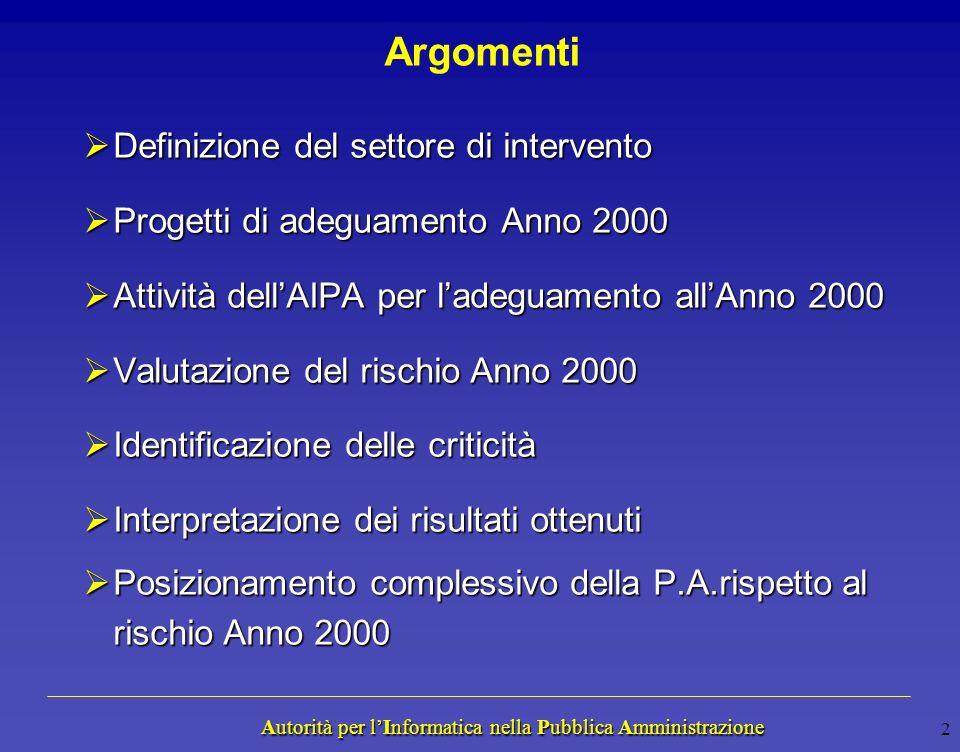 Autorità per lInformatica nella Pubblica Amministrazione Valutazione del Rischio nella Pubblica Amministrazione Centrale Livio Zoffoli Anno 2000 FORUM