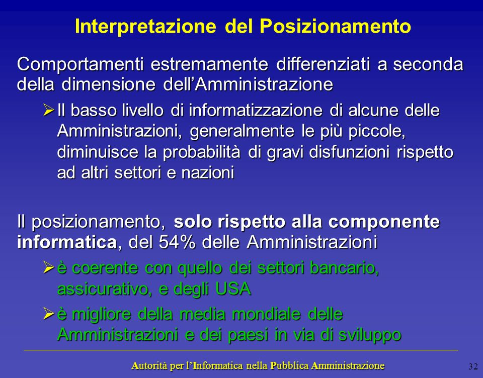 Autorità per lInformatica nella Pubblica Amministrazione Autorità per lInformatica nella Pubblica Amministrazione 31 Posizionamento rispetto ad altri settori Livello di Conformità 0 1 2 3 4 5