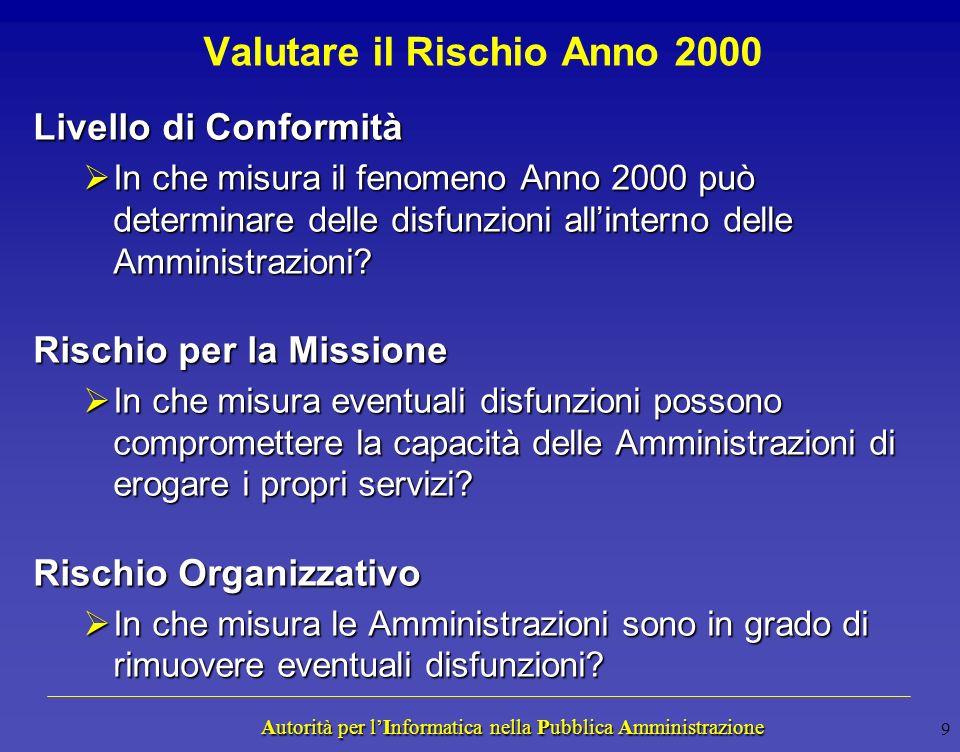 Autorità per lInformatica nella Pubblica Amministrazione Autorità per lInformatica nella Pubblica Amministrazione 29 Posizionamento rispetto al Rischio Anno 2000