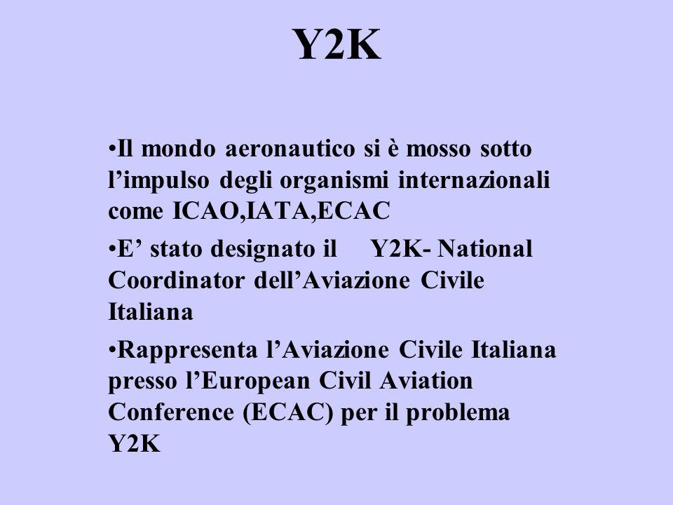 Il mondo aeronautico si è mosso sotto limpulso degli organismi internazionali come ICAO,IATA,ECAC E stato designato il Y2K- National Coordinator dellAviazione Civile Italiana Rappresenta lAviazione Civile Italiana presso lEuropean Civil Aviation Conference (ECAC) per il problema Y2K Y2K