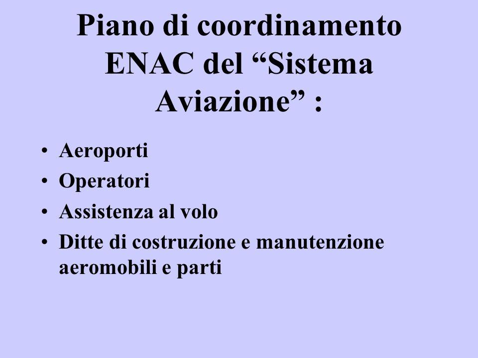 Piano di coordinamento ENAC del Sistema Aviazione : Aeroporti Operatori Assistenza al volo Ditte di costruzione e manutenzione aeromobili e parti