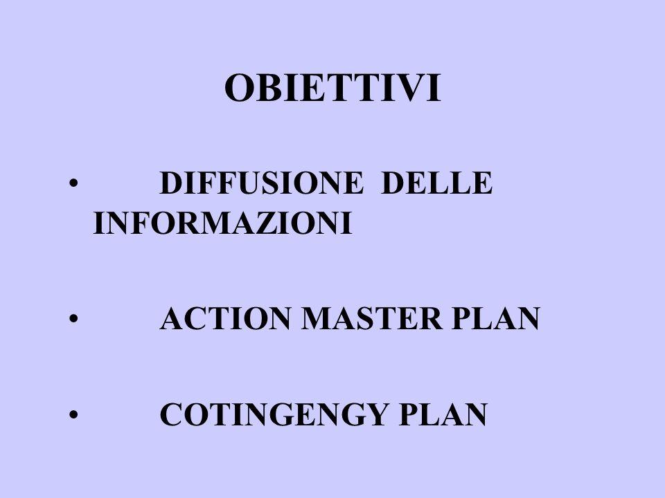 OBIETTIVI DIFFUSIONE DELLE INFORMAZIONI ACTION MASTER PLAN COTINGENGY PLAN