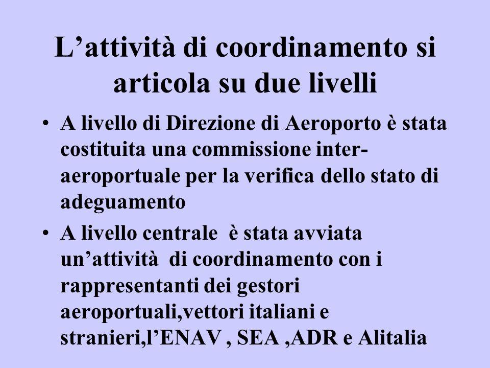 Lattività di coordinamento si articola su due livelli A livello di Direzione di Aeroporto è stata costituita una commissione inter- aeroportuale per la verifica dello stato di adeguamento A livello centrale è stata avviata unattività di coordinamento con i rappresentanti dei gestori aeroportuali,vettori italiani e stranieri,lENAV, SEA,ADR e Alitalia
