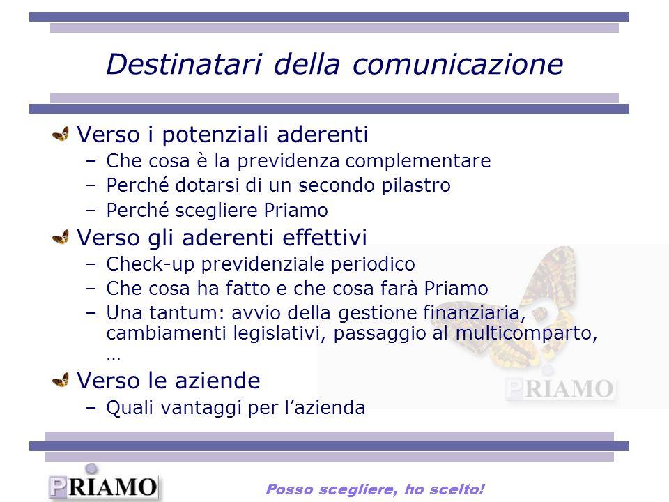 Destinatari della comunicazione Verso i potenziali aderenti –Che cosa è la previdenza complementare –Perché dotarsi di un secondo pilastro –Perché sce