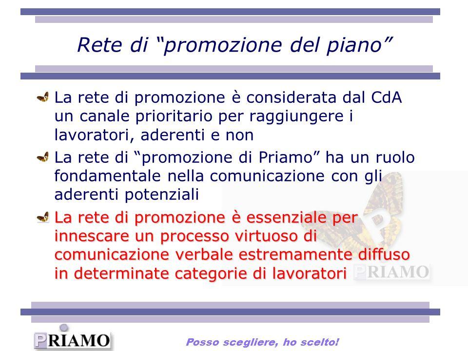 Rete di promozione del piano La rete di promozione è considerata dal CdA un canale prioritario per raggiungere i lavoratori, aderenti e non La rete di