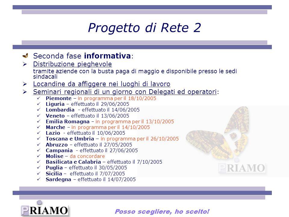Progetto di Rete 2 Seconda fase informativa : Distribuzione pieghevole tramite aziende con la busta paga di maggio e disponibile presso le sedi sindacali Locandine da affiggere nei luoghi di lavoro Seminari regionali di un giorno con Delegati ed operatori : Piemonte – in programma per il 18/10/2005 Liguria – effettuato il 29/06/2005 Lombardia - effettuato il 14/06/2005 Veneto – effettuato il 13/06/2005 Emilia Romagna – in programma per il 13/10/2005 Marche – in programma per il 14/10/2005 Lazio - effettuato il 10/06/2005 Toscana e Umbria – in programma per il 26/10/2005 Abruzzo – effettuato il 27/05/2005 Campania - effettuato il 27/06/2005 Molise – da concordare Basilicata e Calabria – effettuato il 7/10/2005 Puglia – effettuato il 30/05/2005 Sicilia – effettuato il 7/07/2005 Sardegna – effettuato il 14/07/2005 Posso scegliere, ho scelto!