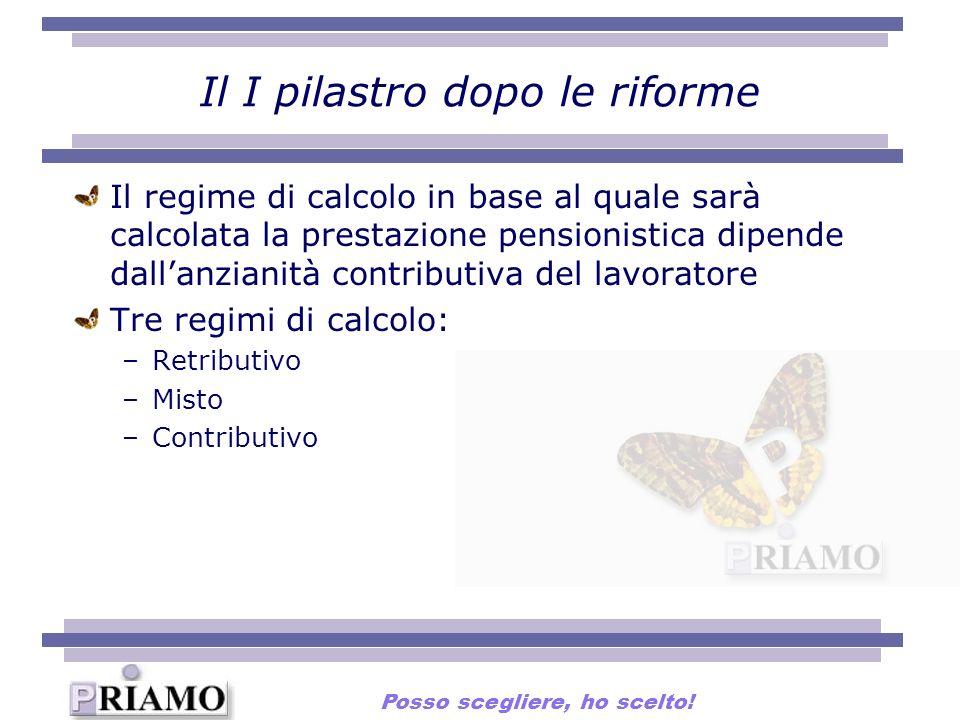 Il I pilastro dopo le riforme Il regime di calcolo in base al quale sarà calcolata la prestazione pensionistica dipende dallanzianità contributiva del