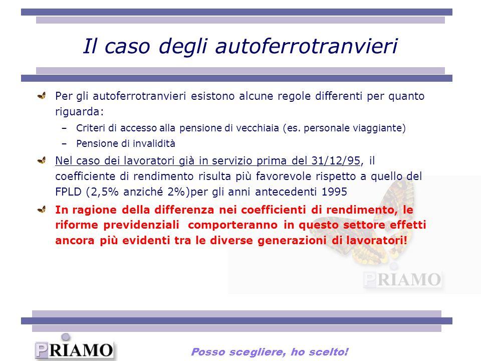Il caso degli autoferrotranvieri Per gli autoferrotranvieri esistono alcune regole differenti per quanto riguarda: –Criteri di accesso alla pensione di vecchiaia (es.