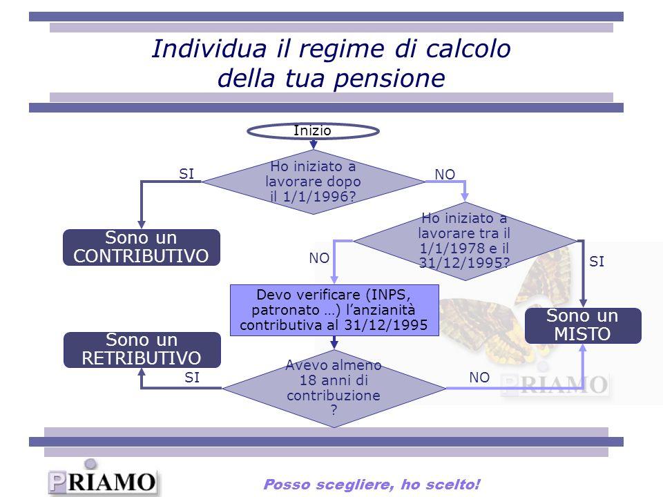 Individua il regime di calcolo della tua pensione Ho iniziato a lavorare dopo il 1/1/1996.
