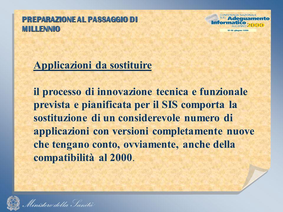 PREPARAZIONE AL PASSAGGIO DI MILLENNIO Applicazioni da sostituire il processo di innovazione tecnica e funzionale prevista e pianificata per il SIS comporta la sostituzione di un considerevole numero di applicazioni con versioni completamente nuove che tengano conto, ovviamente, anche della compatibilità al 2000.