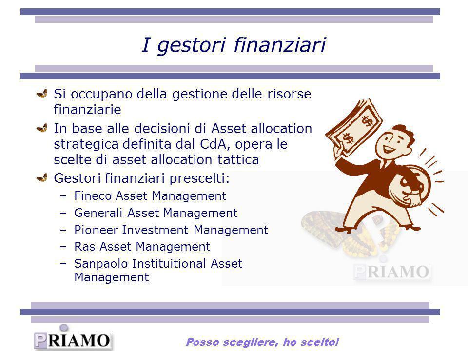 I gestori finanziari Si occupano della gestione delle risorse finanziarie In base alle decisioni di Asset allocation strategica definita dal CdA, oper