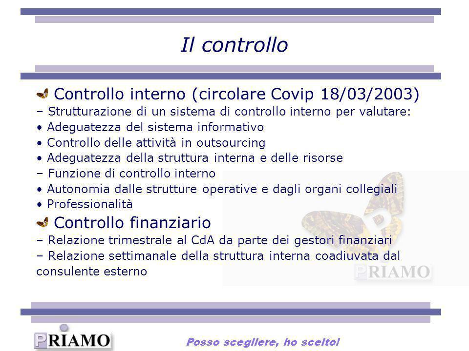 Il controllo Controllo interno (circolare Covip 18/03/2003) – Strutturazione di un sistema di controllo interno per valutare: Adeguatezza del sistema
