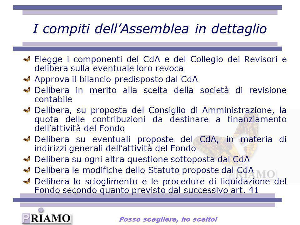 I compiti dellAssemblea in dettaglio Elegge i componenti del CdA e del Collegio dei Revisori e delibera sulla eventuale loro revoca Approva il bilanci