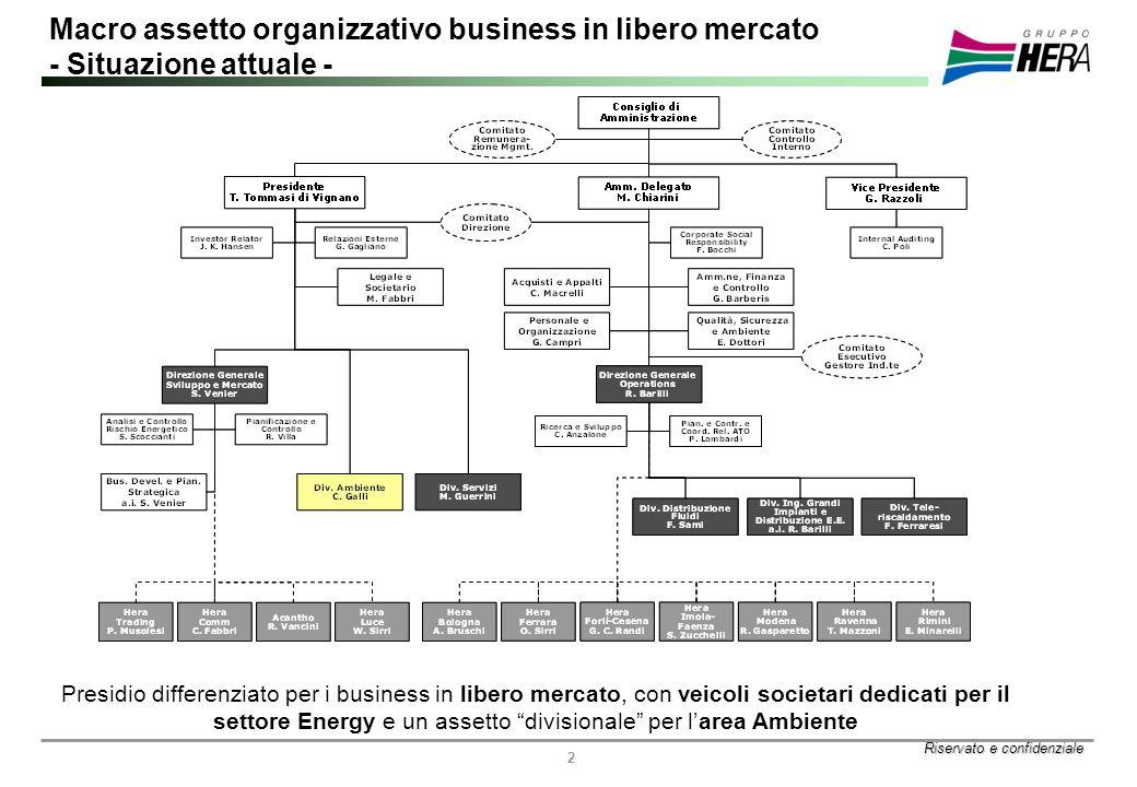 Riservato e confidenziale 2 Macro assetto organizzativo business in libero mercato - Situazione attuale - Presidio differenziato per i business in libero mercato, con veicoli societari dedicati per il settore Energy e un assetto divisionale per larea Ambiente