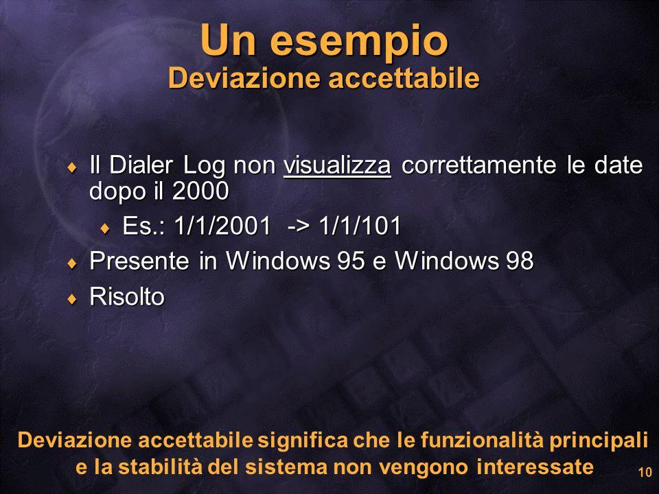 10 Un esempio Deviazione accettabile Il Dialer Log non visualizza correttamente le date dopo il 2000 Il Dialer Log non visualizza correttamente le dat