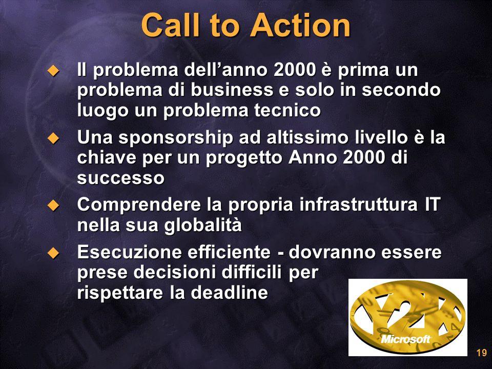 19 Call to Action Il problema dellanno 2000 è prima un problema di business e solo in secondo luogo un problema tecnico Il problema dellanno 2000 è pr