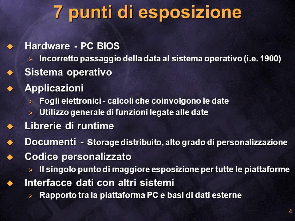 4 7 punti di esposizione Hardware - PC BIOS Hardware - PC BIOS Incorretto passaggio della data al sistema operativo (i.e. 1900) Incorretto passaggio d