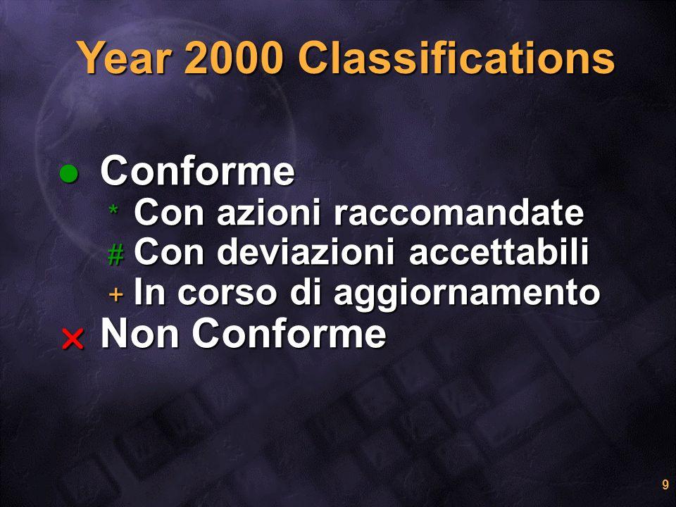9 Year 2000 Classifications Conforme Conforme * Con azioni raccomandate # Con deviazioni accettabili + In corso di aggiornamento Non Conforme Non Conf