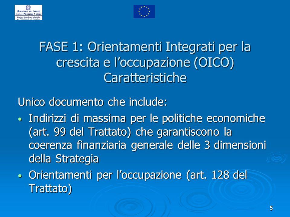 5 FASE 1: Orientamenti Integrati per la crescita e loccupazione (OICO) Caratteristiche Unico documento che include: Indirizzi di massima per le politi