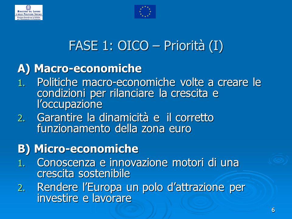 6 FASE 1: OICO – Priorità (I) A) Macro-economiche 1. Politiche macro-economiche volte a creare le condizioni per rilanciare la crescita e loccupazione