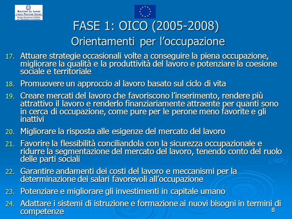 8 FASE 1: OICO (2005-2008) Orientamenti per loccupazione 17. Attuare strategie occasionali volte a conseguire la piena occupazione, migliorare la qual
