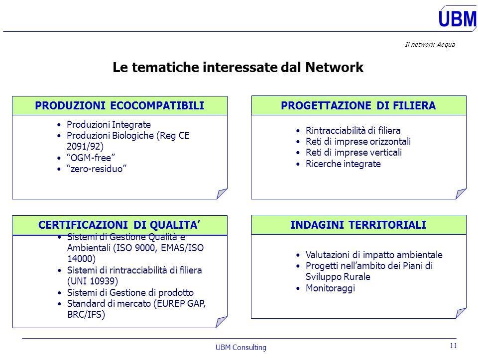 UBM 10 UBM Consulting Il Network AEQUA Settore Agro-Eco-Qualità