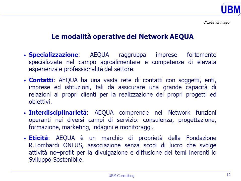 UBM 11 Le tematiche interessate dal Network Il network Aequa UBM Consulting PRODUZIONI ECOCOMPATIBILI CERTIFICAZIONI DI QUALITA PROGETTAZIONE DI FILIE