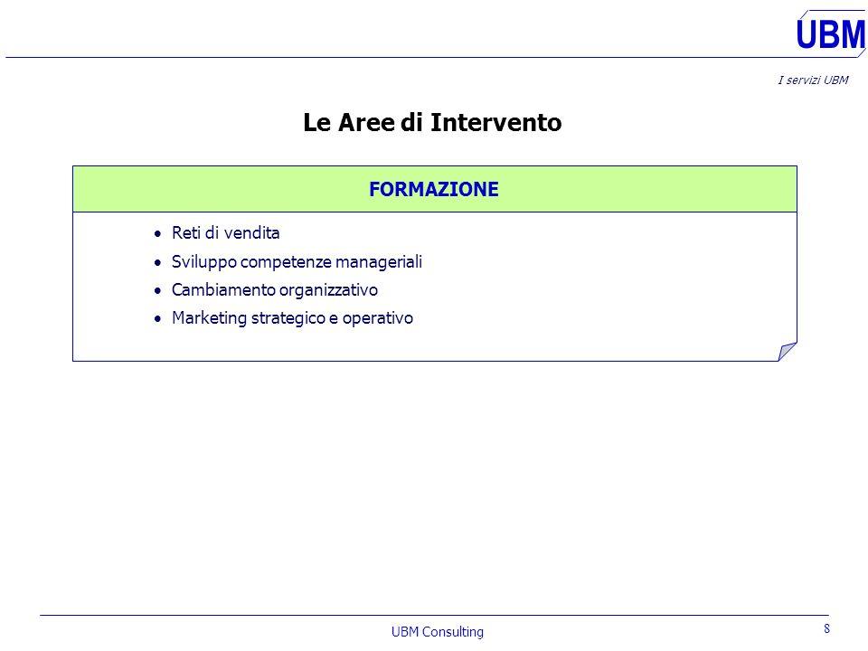 UBM 7 Progettazione delle strutture direzionali e funzionali Definizione delle responsabilità, finalità e parametri obiettivo delle posizioni Dimensio