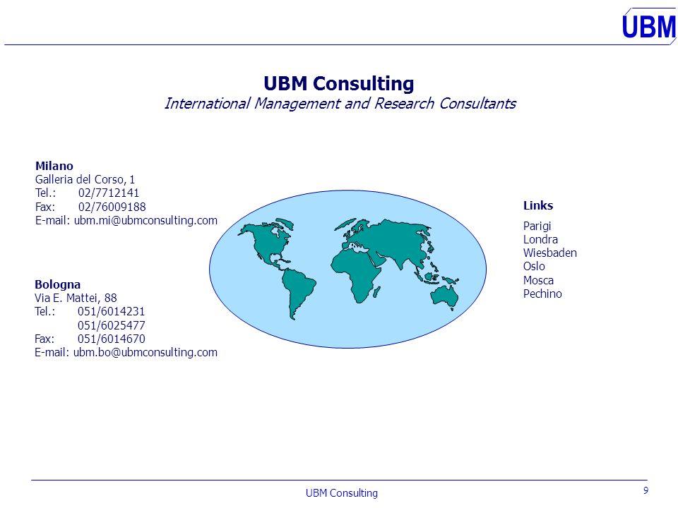 UBM 8 Reti di vendita Sviluppo competenze manageriali Cambiamento organizzativo Marketing strategico e operativo FORMAZIONE I servizi UBM UBM Consulti
