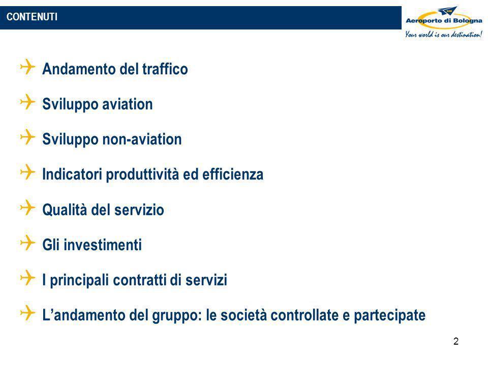 PRODUTTIVITA RICAVI / FTE DI BOLOGNA VS BENCHMARK 13 RICAVI / FTE () * Aeroporti confrontabili (Torino, Napoli e Palermo)
