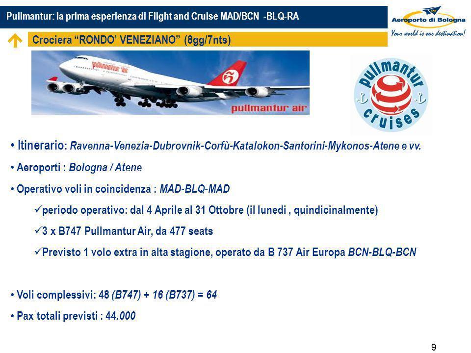 Pullmantur: la prima esperienza di Flight and Cruise MAD/BCN -BLQ-RA Crociera RONDO VENEZIANO (8gg/7nts) 9 Itinerario : Ravenna-Venezia-Dubrovnik-Corfù-Katalokon-Santorini-Mykonos-Atene e vv.