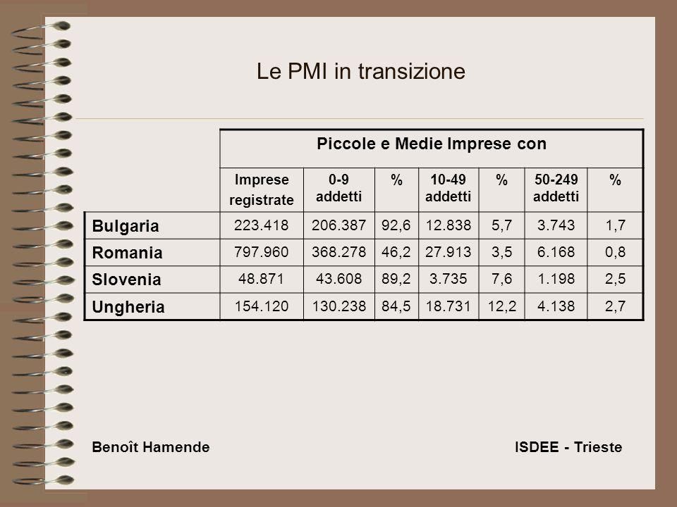Le PMI in transizione Piccole e Medie Imprese con Imprese registrate 0-9 addetti %10-49 addetti %50-249 addetti % Bulgaria 223.418206.38792,612.8385,73.7431,7 Romania 797.960368.27846,227.9133,56.1680,8 Slovenia 48.87143.60889,23.7357,61.1982,5 Ungheria 154.120130.23884,518.73112,24.1382,7 Benoît Hamende ISDEE - Trieste