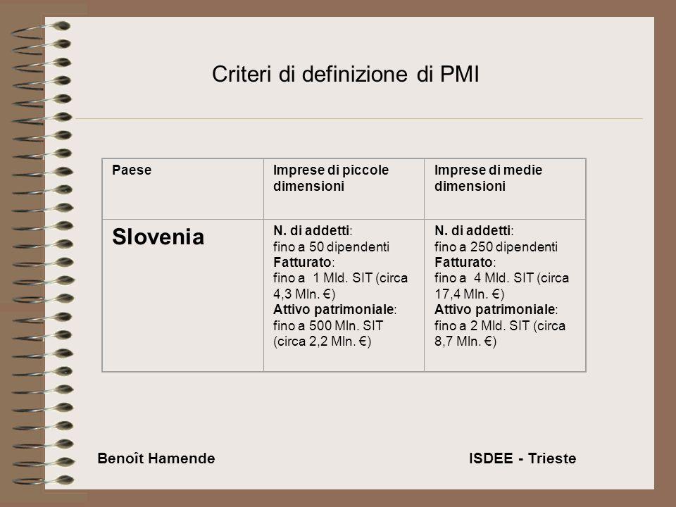 PaeseImprese di piccole dimensioni Imprese di medie dimensioni Slovenia N.