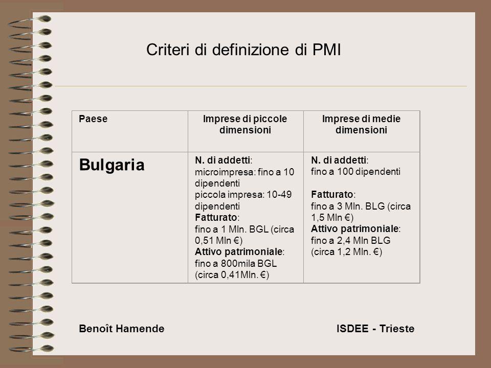 PaeseImprese di piccole dimensioni Imprese di medie dimensioni Bulgaria N.