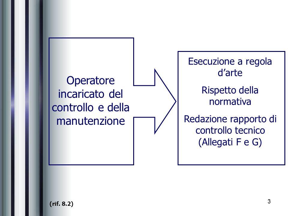 3 Operatore incaricato del controllo e della manutenzione Esecuzione a regola darte Rispetto della normativa Redazione rapporto di controllo tecnico (Allegati F e G) (rif.