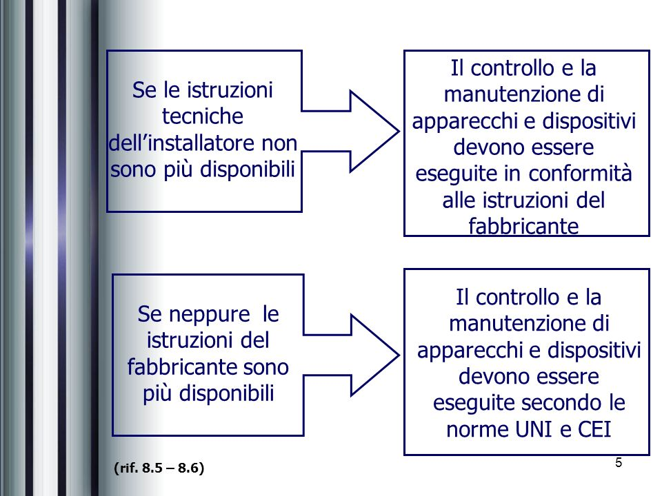 6 Controllo e manutenzione dellimpianto -Istruzioni installatore -Istruzioni fabbricante apparecchi -Norme UNI e CEI -Almeno ogni due anni per tipo C <35kW -Almeno una volta allanno per tutti gli altri (rif.