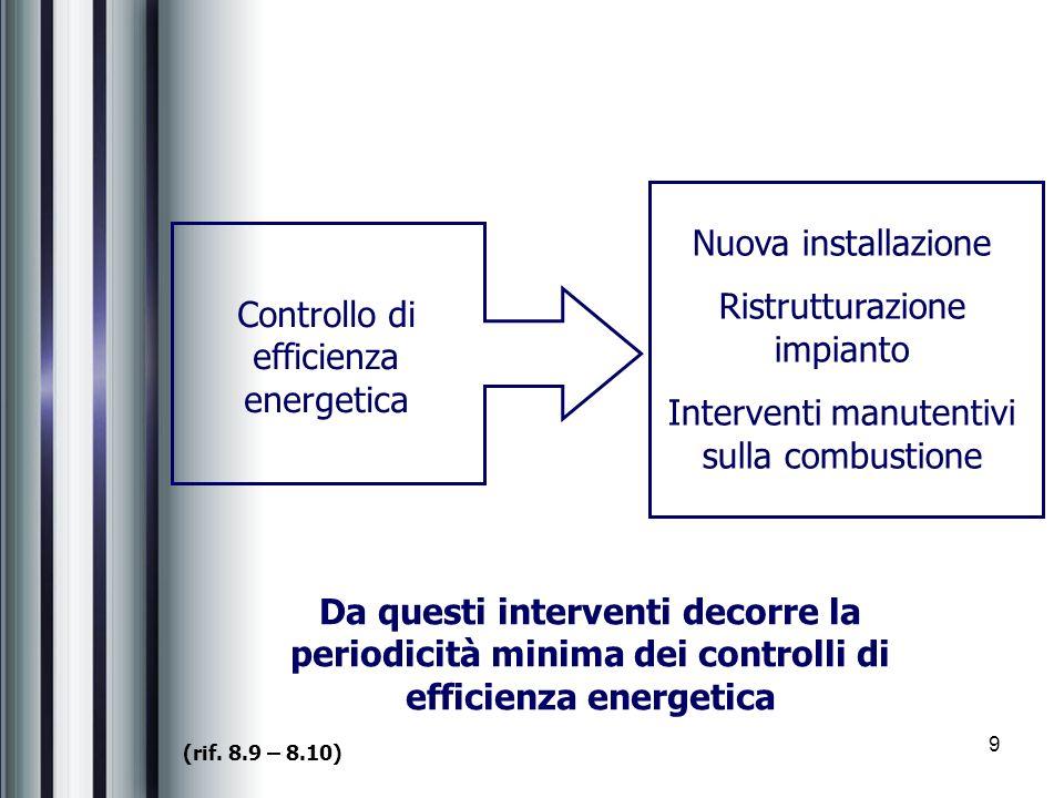 9 Controllo di efficienza energetica Nuova installazione Ristrutturazione impianto Interventi manutentivi sulla combustione Da questi interventi decorre la periodicità minima dei controlli di efficienza energetica (rif.